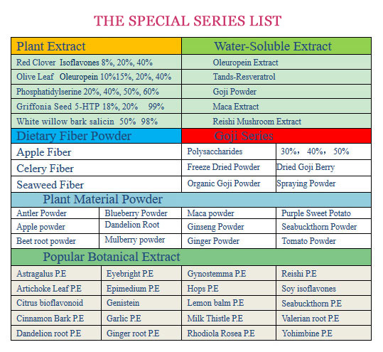 special series list